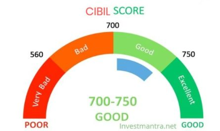 cibil score meaning
